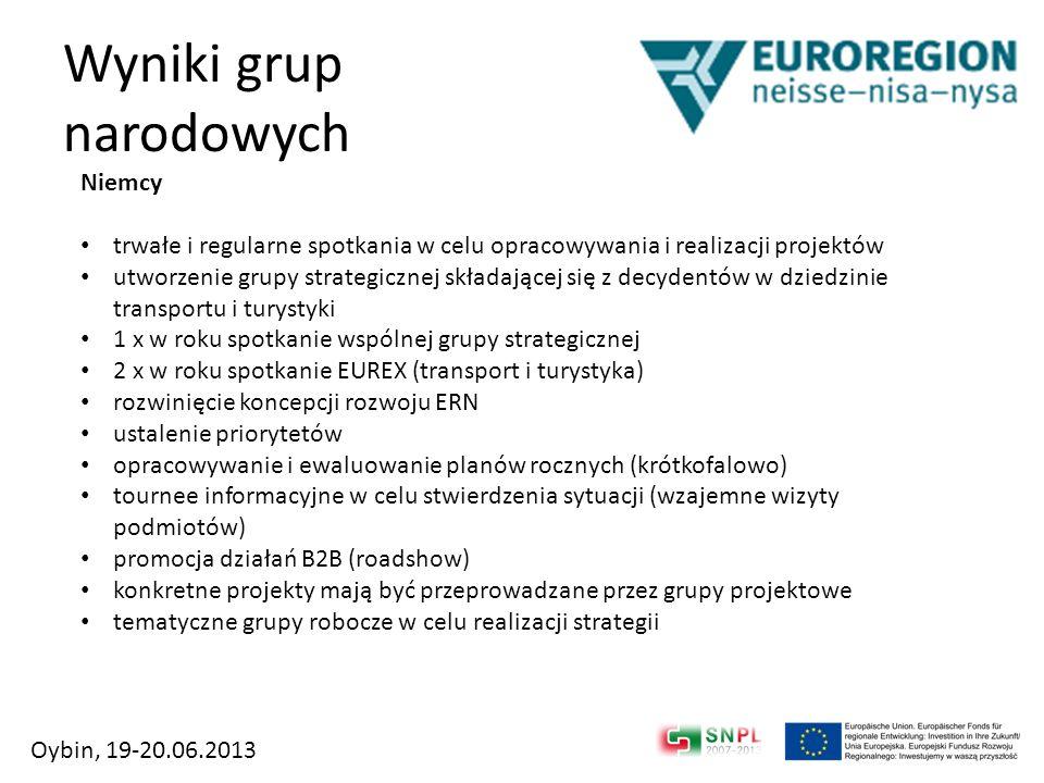 Wyniki grup narodowych Niemcy trwałe i regularne spotkania w celu opracowywania i realizacji projektów utworzenie grupy strategicznej składającej się