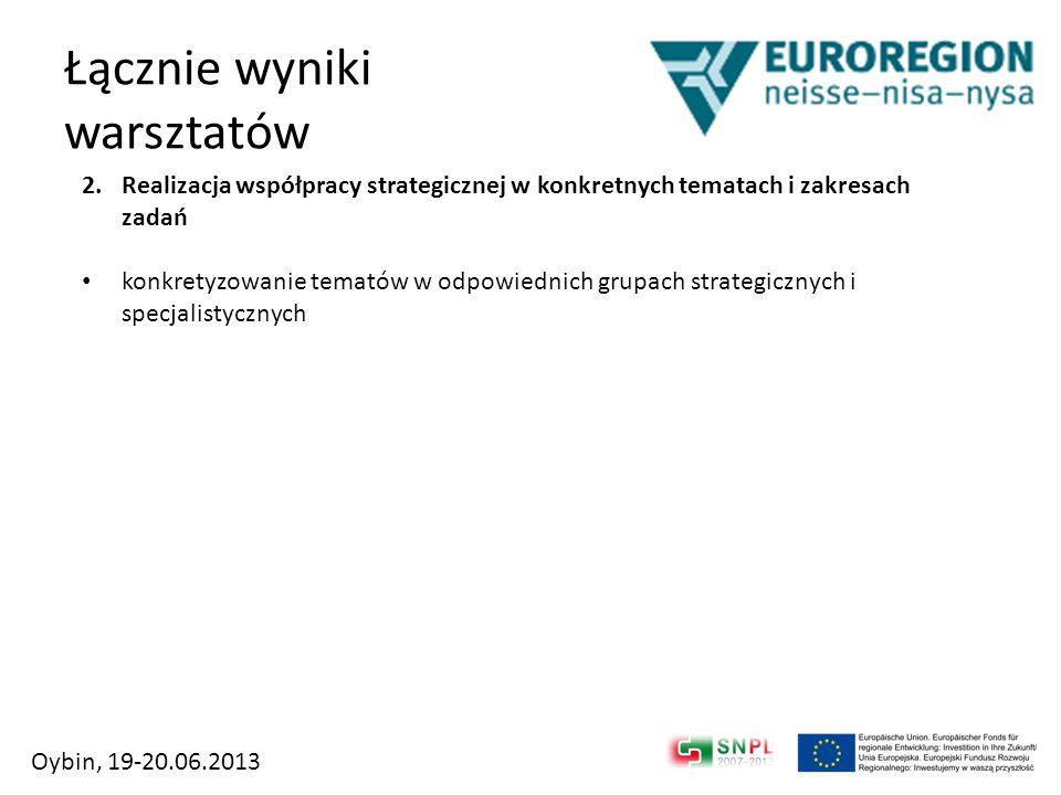 Łącznie wyniki warsztatów 2.Realizacja współpracy strategicznej w konkretnych tematach i zakresach zadań konkretyzowanie tematów w odpowiednich grupac