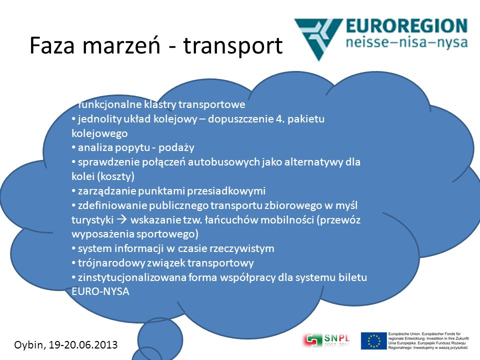 Faza marzeń - transport funkcjonalne klastry transportowe jednolity układ kolejowy – dopuszczenie 4. pakietu kolejowego analiza popytu - podaży sprawd
