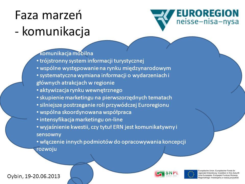 Faza marzeń - komunikacja komunikacja mobilna trójstronny system informacji turystycznej wspólne występowanie na rynku międzynarodowym systematyczna w