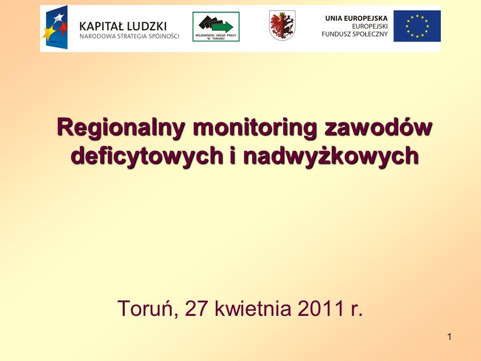1 Regionalny monitoring zawodów deficytowych i nadwyżkowych Toruń, 27 kwietnia 2011 r.