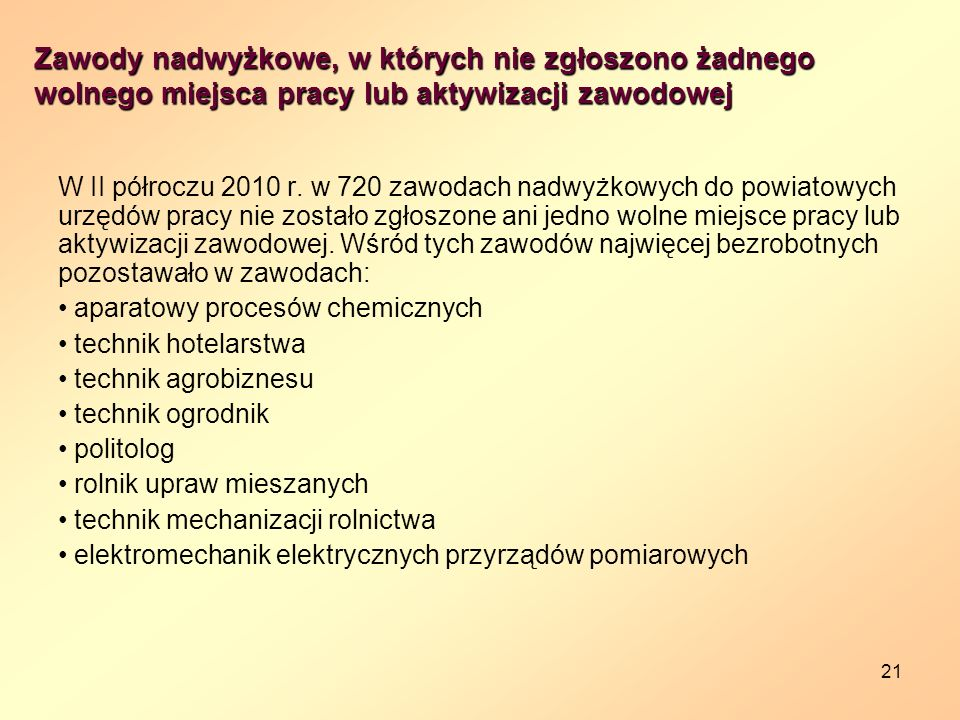 21 Zawody nadwyżkowe, w których nie zgłoszono żadnego wolnego miejsca pracy lub aktywizacji zawodowej W II półroczu 2010 r. w 720 zawodach nadwyżkowyc