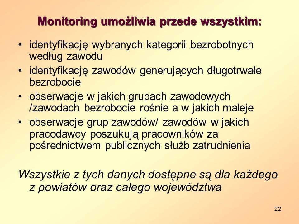 22 Monitoring umożliwia przede wszystkim: identyfikację wybranych kategorii bezrobotnych według zawodu identyfikację zawodów generujących długotrwałe