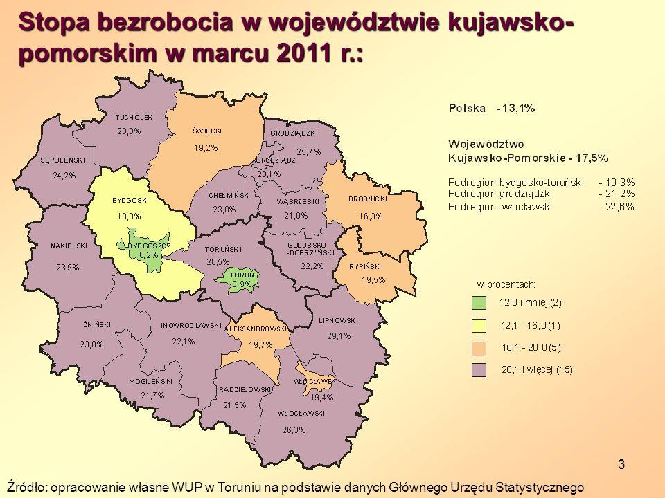 3 Stopa bezrobocia w województwie kujawsko- pomorskim w marcu 2011 r.: Źródło: opracowanie własne WUP w Toruniu na podstawie danych Głównego Urzędu St