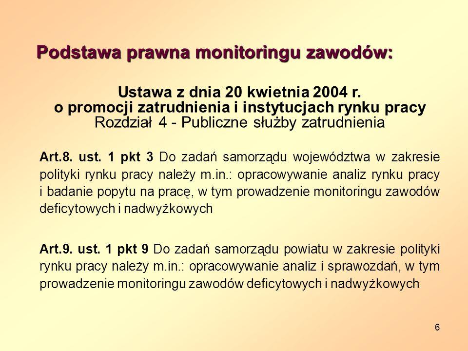 6 Podstawa prawna monitoringu zawodów: Ustawa z dnia 20 kwietnia 2004 r. o promocji zatrudnienia i instytucjach rynku pracy Rozdział 4 - Publiczne słu