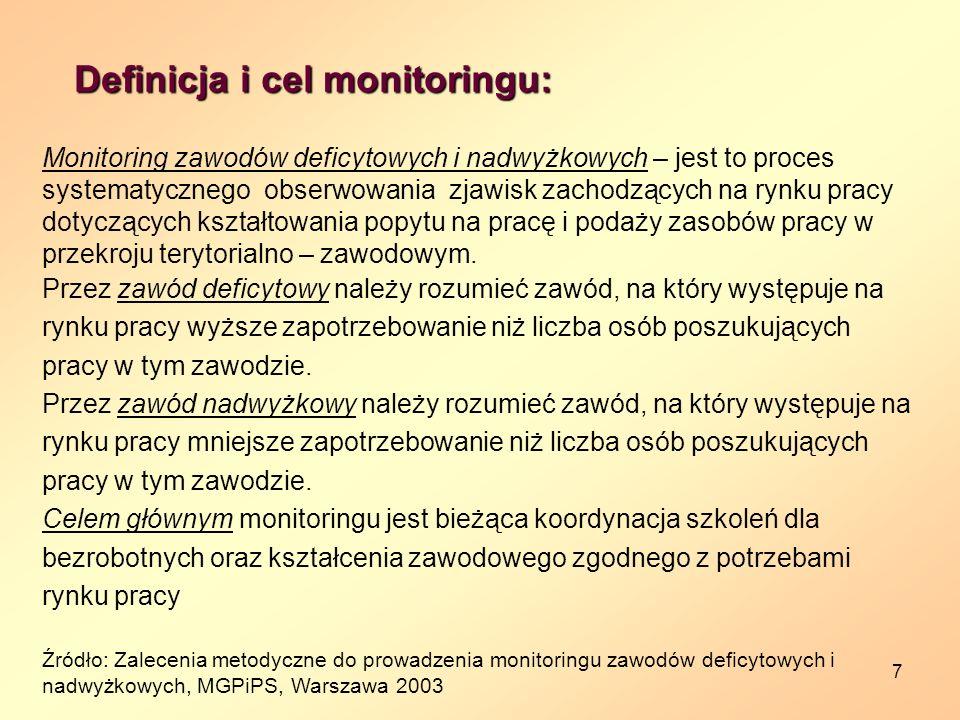 7 Definicja i cel monitoringu: Monitoring zawodów deficytowych i nadwyżkowych – jest to proces systematycznego obserwowania zjawisk zachodzących na ry