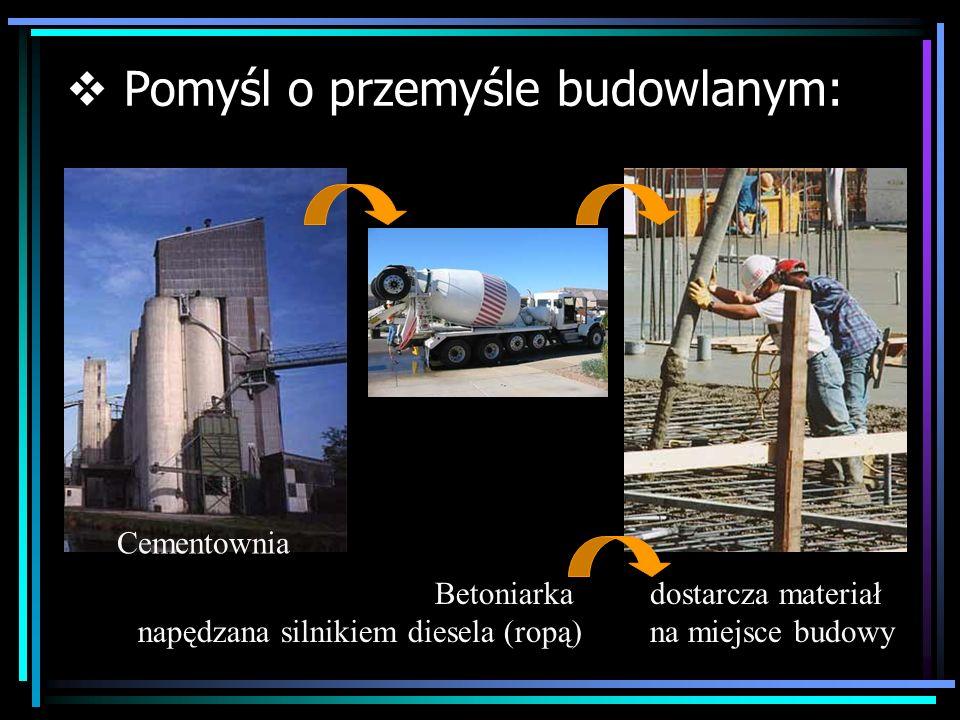 Pomyśl o przemyśle budowlanym: Betoniarka napędzana silnikiem diesela (ropą) dostarcza materiał na miejsce budowy Cementownia