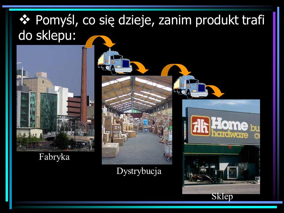 Pomyśl, co się dzieje, zanim produkt trafi do sklepu: Fabryka Dystrybucja Sklep