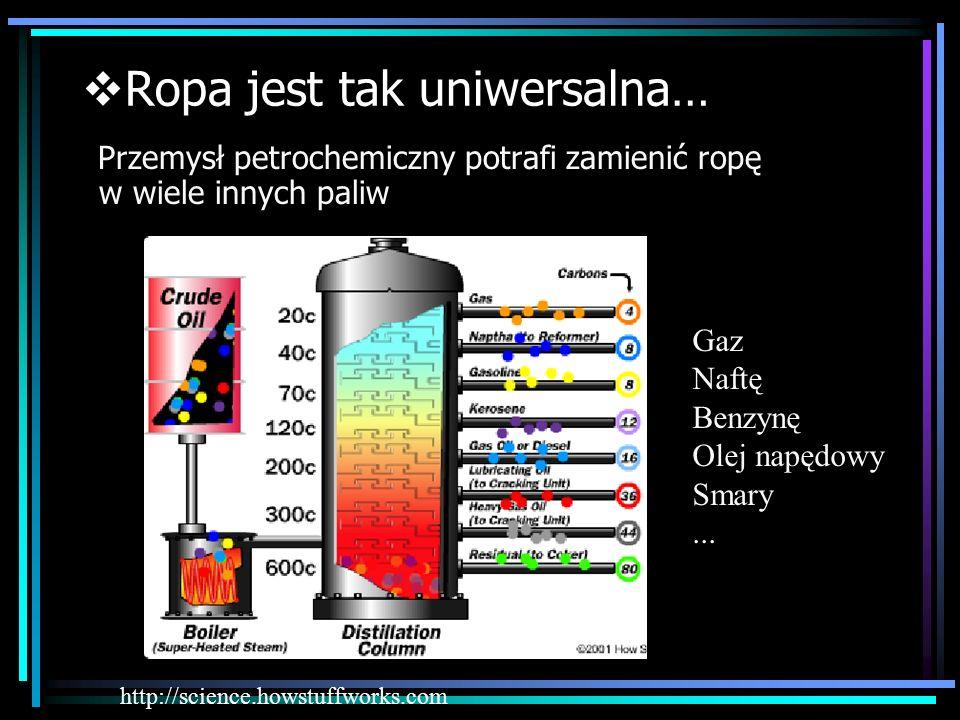 Ropa jest tak uniwersalna… Przemysł petrochemiczny potrafi zamienić ropę w wiele innych paliw Gaz Naftę Benzynę Olej napędowy Smary... http://science.
