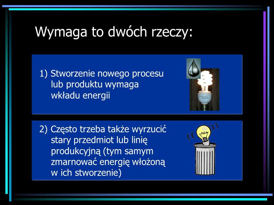 2) Często trzeba także wyrzucić stary przedmiot lub linię produkcyjną (tym samym zmarnować energię włożoną w ich stworzenie) 1) Stworzenie nowego proc