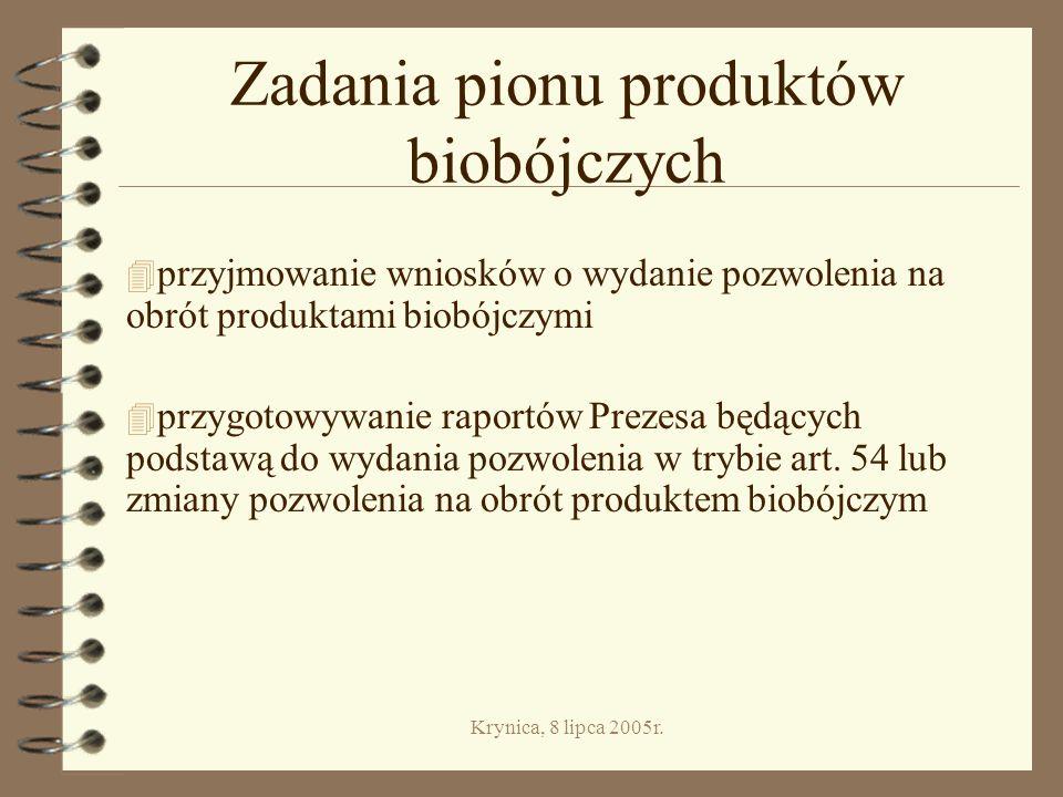 Krynica, 8 lipca 2005r.Zmiany w ustawie o produktach biobójczych 5.
