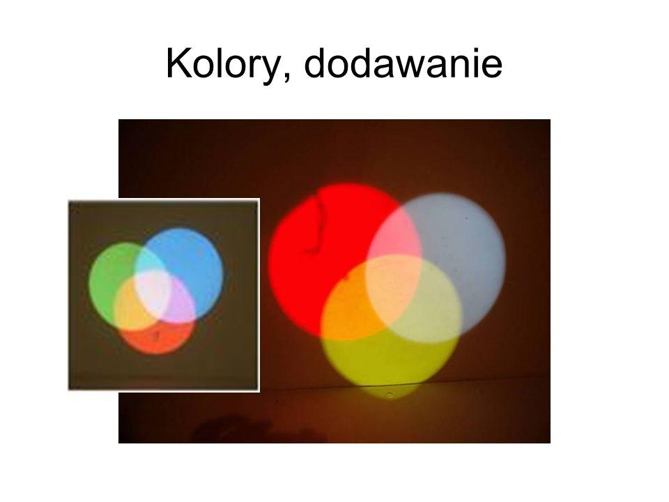 Kolory podstawowe Zużyty telewizor w trakcie wyłączania ujawnia sposób powstawania kolorów na ekranie: trzy oddzielne działa elektronowe: R+G+B Hotel