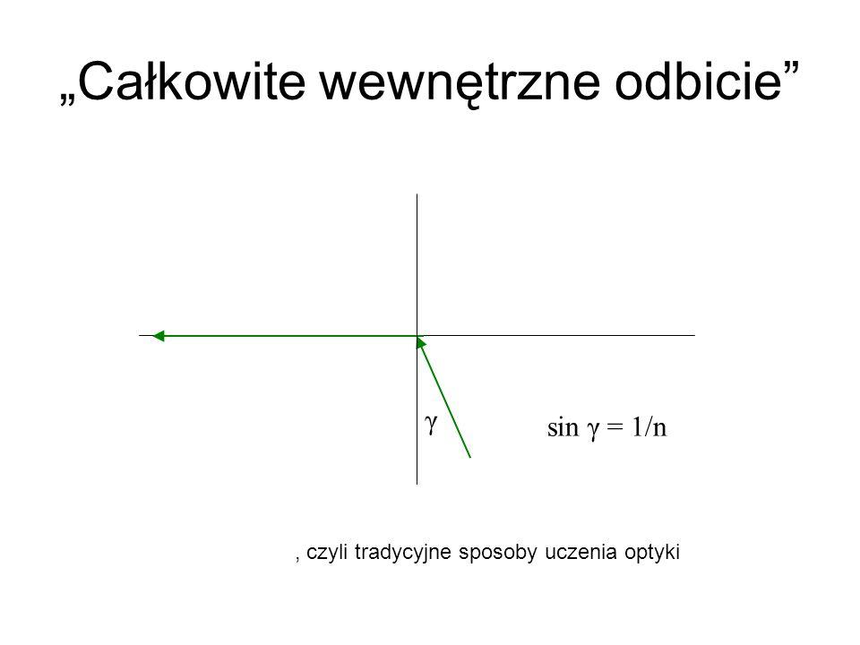 Całkowite wewnętrzne odbicie γ sin γ = 1/n, czyli tradycyjne sposoby uczenia optyki