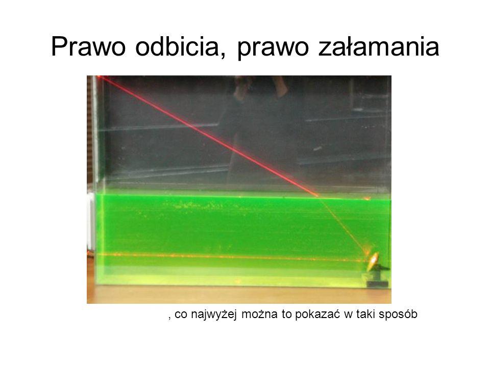 Piramida Svarowskiego Składanie w pryzmacie, odbicia selektywne, filtr interferencyjny w podstawie