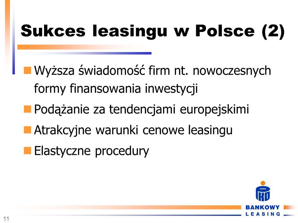 11 Sukces leasingu w Polsce (2) Wyższa świadomość firm nt. nowoczesnych formy finansowania inwestycji Podążanie za tendencjami europejskimi Atrakcyjne