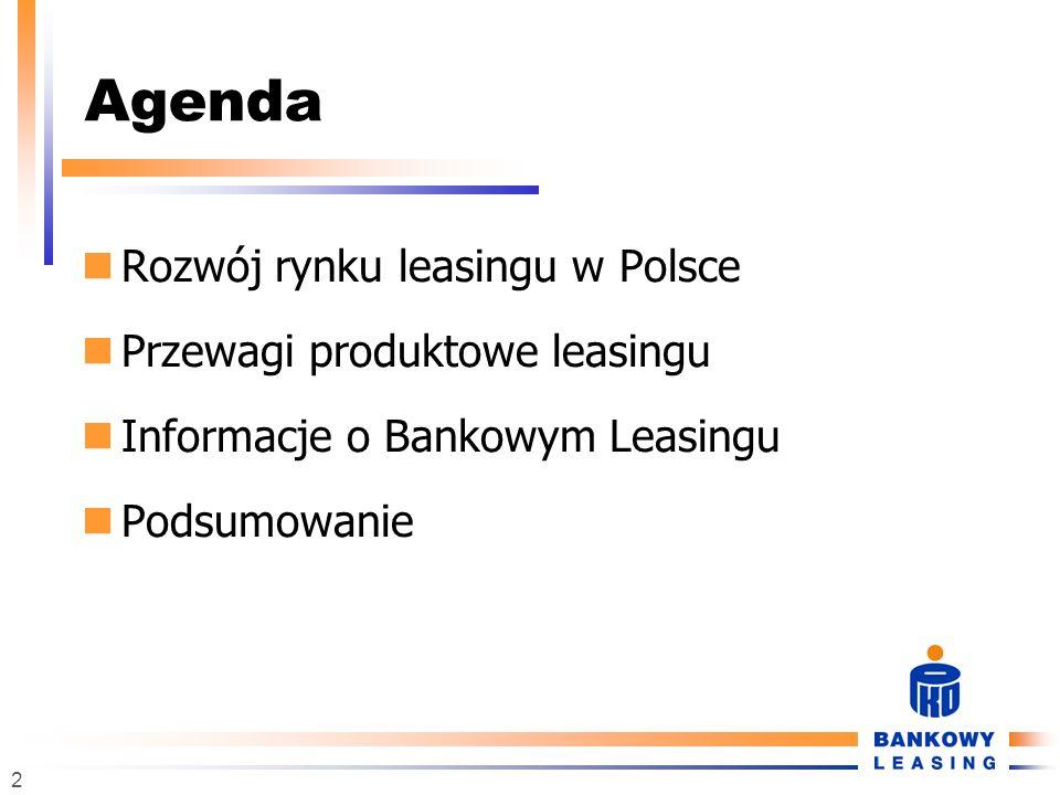 2 Agenda Rozwój rynku leasingu w Polsce Przewagi produktowe leasingu Informacje o Bankowym Leasingu Podsumowanie