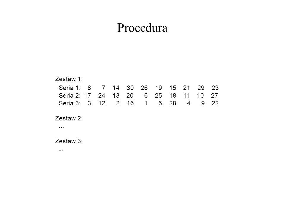 Procedura Zestaw 1: Seria 1: 8 7 14 30 26 19 15 21 29 23 Seria 2: 17 24 13 20 6 25 18 11 10 27 Seria 3: 3 12 2 16 1 5 28 4 9 22 Zestaw 2:... Zestaw 3: