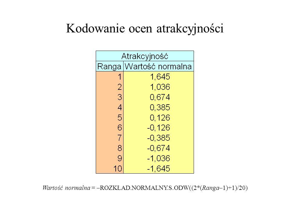 Kodowanie ocen atrakcyjności Wartość normalna = –ROZKŁAD.NORMALNY.S.ODW((2*(Ranga–1)+1)/20)