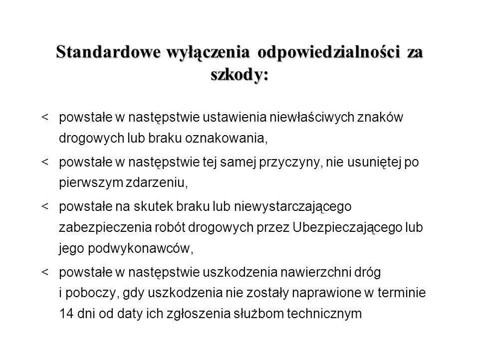 Standardowe wyłączenia odpowiedzialności za szkody: <powstałe w następstwie ustawienia niewłaściwych znaków drogowych lub braku oznakowania, <powstałe