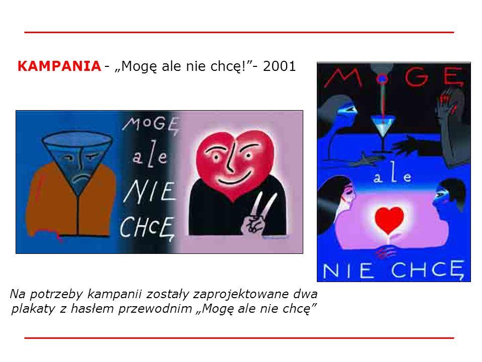 KAMPANIA - Mogę ale nie chcę!- 2001 Na potrzeby kampanii zostały zaprojektowane dwa plakaty z hasłem przewodnim Mogę ale nie chcę