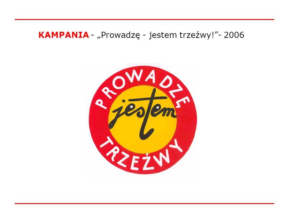 KAMPANIA - Prowadzę - jestem trzeźwy!- 2006