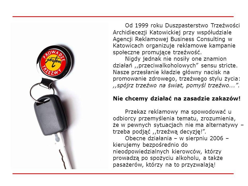 Chcąc maksymalnie trafnie dobrać wszelkie działania reklamowe w sferze kreacji – od lutego do kwietnia tego roku przeprowadzone zostały badania ankietowe (próba: 800 respondentów) wśród kierujących pojazdami pod wpływem alkoholu.