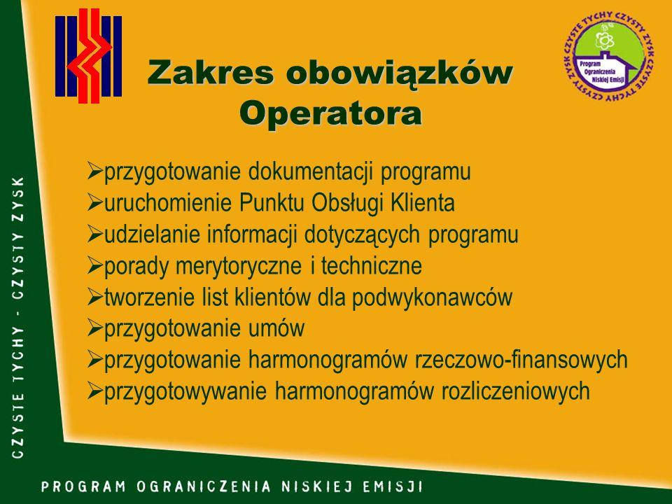 Zakres obowiązków Operatora przygotowanie dokumentacji programu uruchomienie Punktu Obsługi Klienta udzielanie informacji dotyczących programu porady