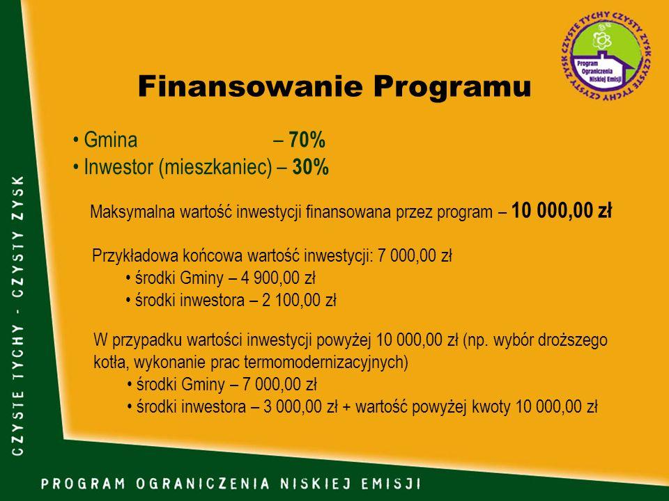 Finansowanie Programu Gmina – 70% Inwestor (mieszkaniec) – 30% Maksymalna wartość inwestycji finansowana przez program – 10 000,00 zł Przykładowa końc