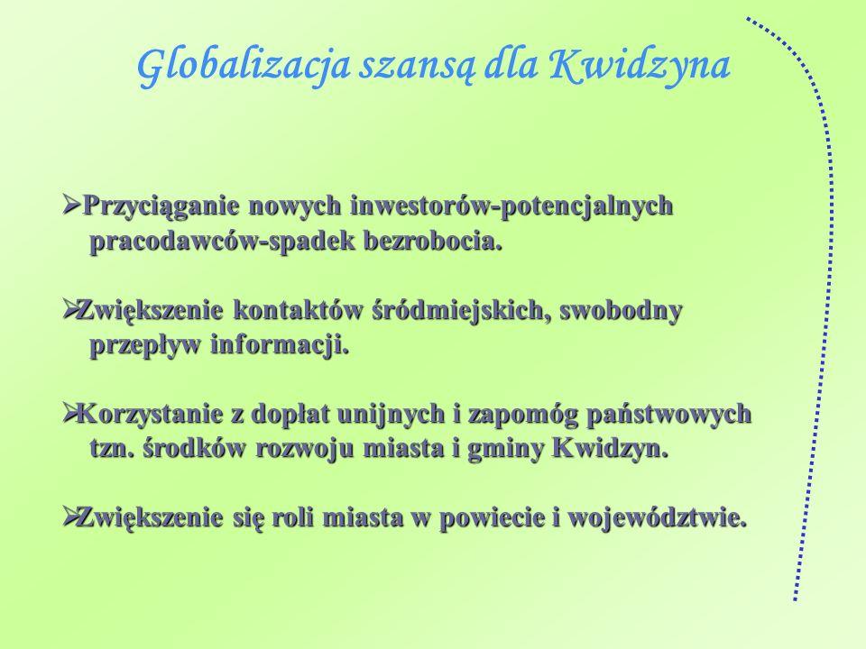 Globalizacja szansą dla Kwidzyna Przyciąganie nowych inwestorów-potencjalnych Przyciąganie nowych inwestorów-potencjalnych pracodawców-spadek bezroboc