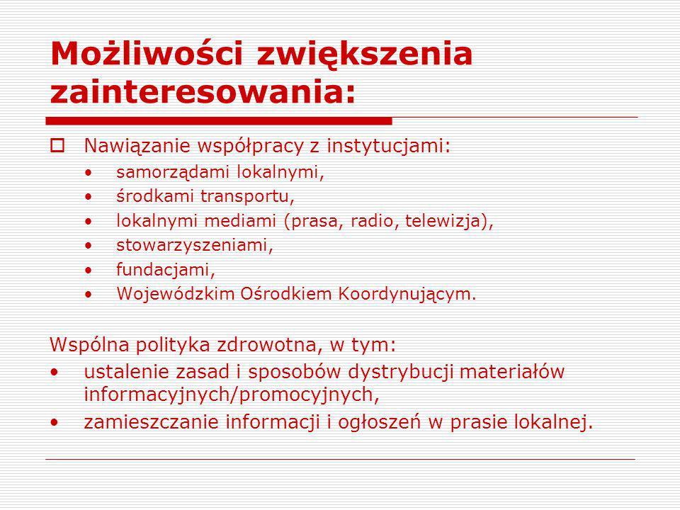 Możliwości zwiększenia zainteresowania: Nawiązanie współpracy z instytucjami: samorządami lokalnymi, środkami transportu, lokalnymi mediami (prasa, ra