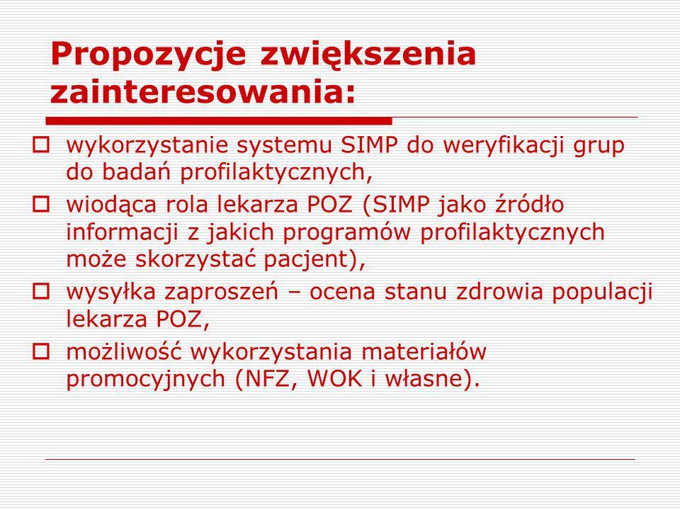 Propozycje zwiększenia zainteresowania: wykorzystanie systemu SIMP do weryfikacji grup do badań profilaktycznych, wiodąca rola lekarza POZ (SIMP jako