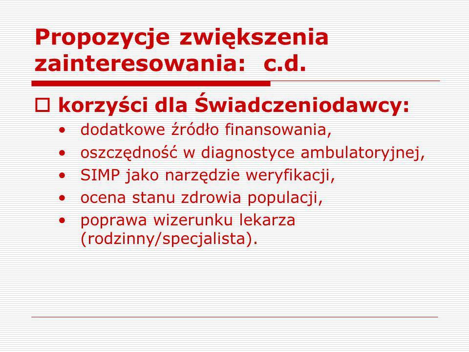 Propozycje zwiększenia zainteresowania: c.d. korzyści dla Świadczeniodawcy: dodatkowe źródło finansowania, oszczędność w diagnostyce ambulatoryjnej, S