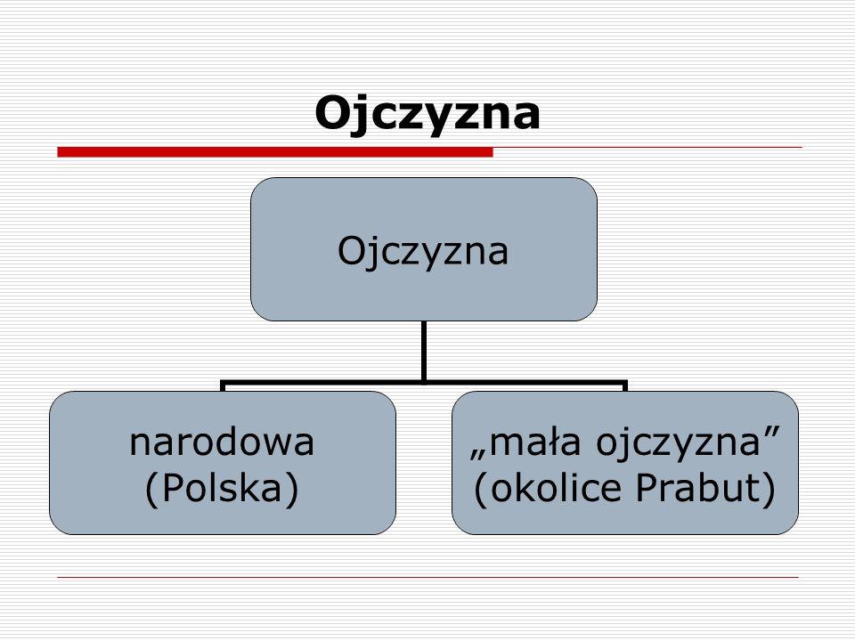 Ojczyzna narodowa (Polska) mała ojczyzna (okolice Prabut)