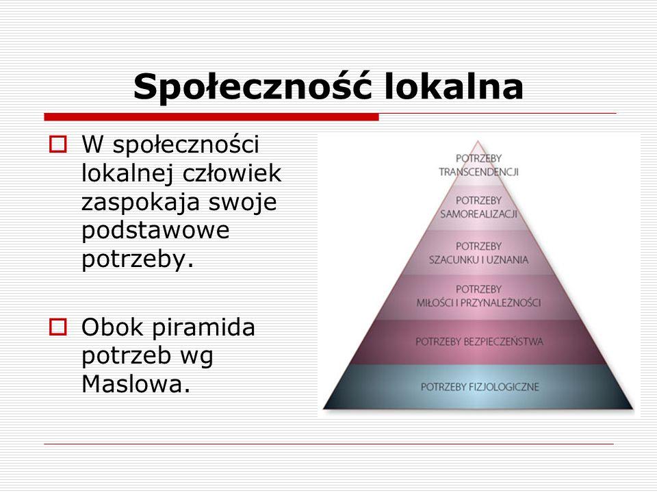 Społeczność lokalna W społeczności lokalnej człowiek zaspokaja swoje podstawowe potrzeby. Obok piramida potrzeb wg Maslowa.