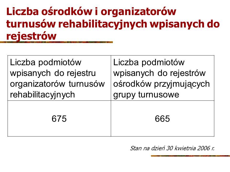 Liczba ośrodków i organizatorów turnusów rehabilitacyjnych wpisanych do rejestrów Liczba podmiotów wpisanych do rejestru organizatorów turnusów rehabi