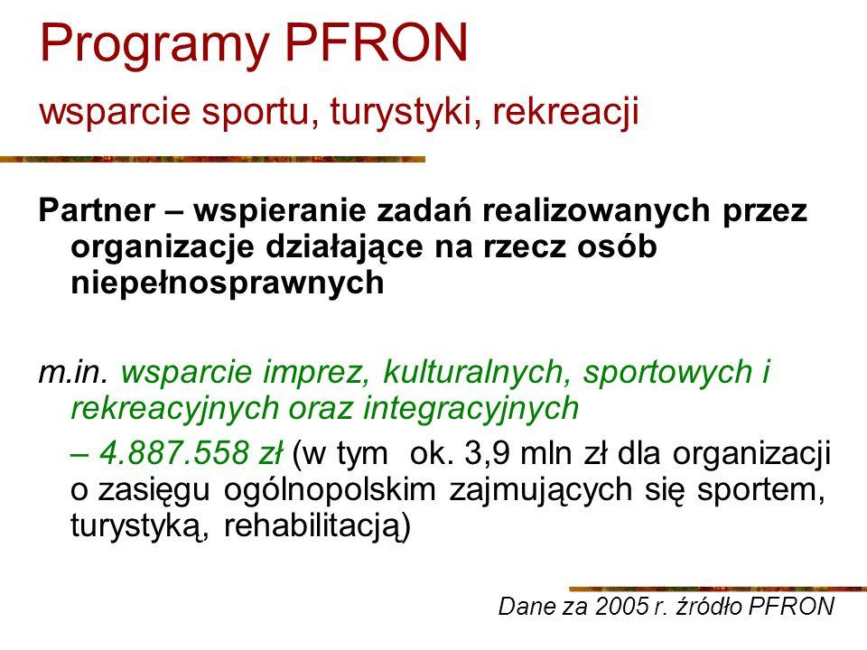 Programy PFRON wsparcie sportu, turystyki, rekreacji Partner – wspieranie zadań realizowanych przez organizacje działające na rzecz osób niepełnospraw