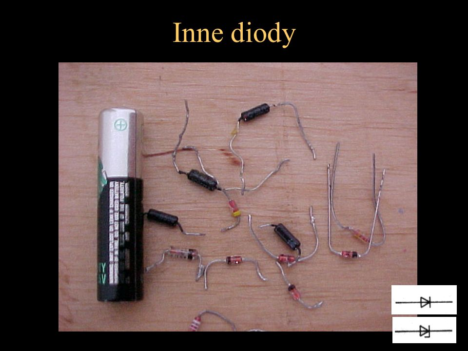 Inne diody