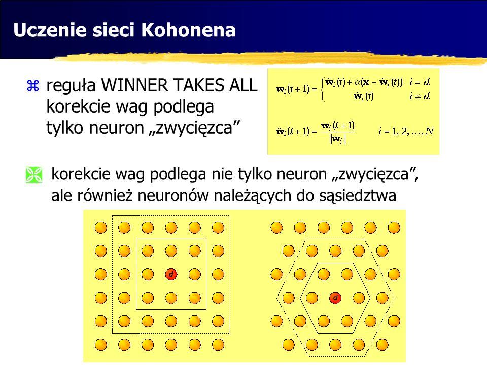 Uczenie sieci Kohonena reguła WINNER TAKES ALL korekcie wag podlega tylko neuron zwycięzca korekcie wag podlega nie tylko neuron zwycięzca, ale równie