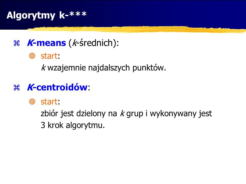 K-means (k-średnich): start: k wzajemnie najdalszych punktów. K-centroidów: start: zbiór jest dzielony na k grup i wykonywany jest 3 krok algorytmu. A