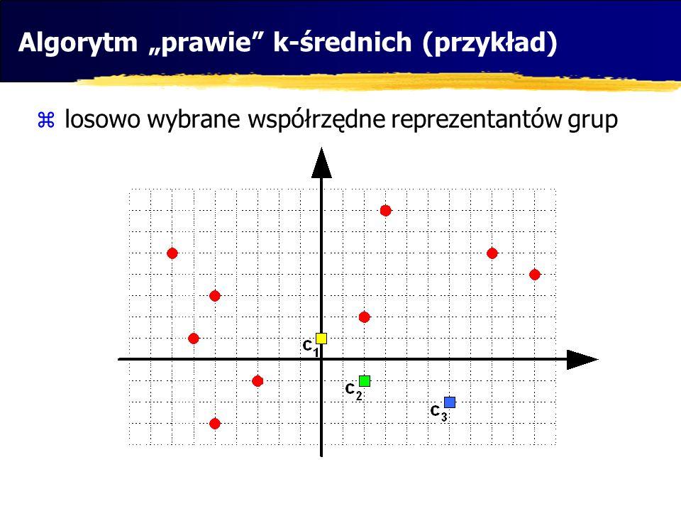 Algorytm prawie k-średnich (przykład) losowo wybrane współrzędne reprezentantów grup