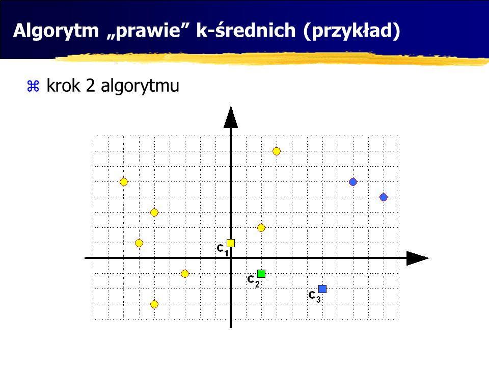 krok 2 algorytmu Algorytm prawie k-średnich (przykład)