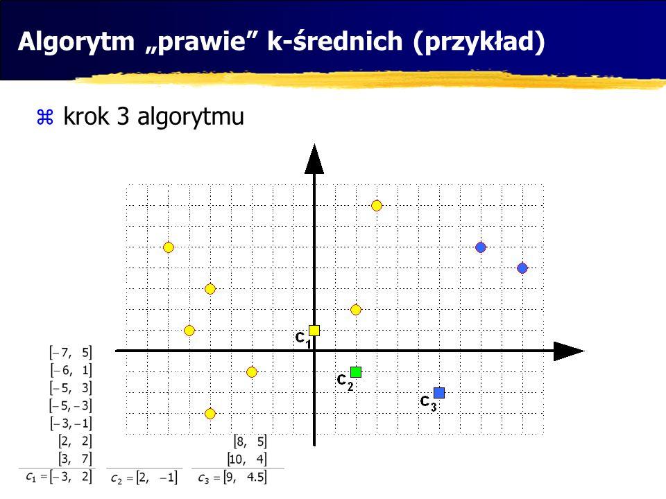 krok 3 algorytmu Algorytm prawie k-średnich (przykład)