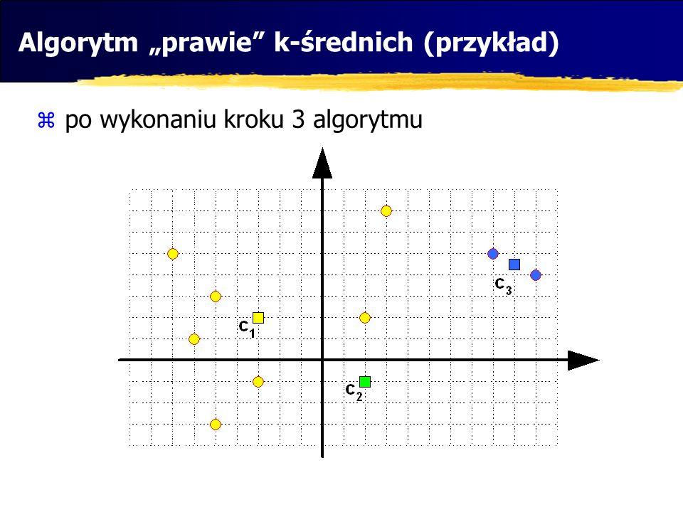 po wykonaniu kroku 3 algorytmu Algorytm prawie k-średnich (przykład)