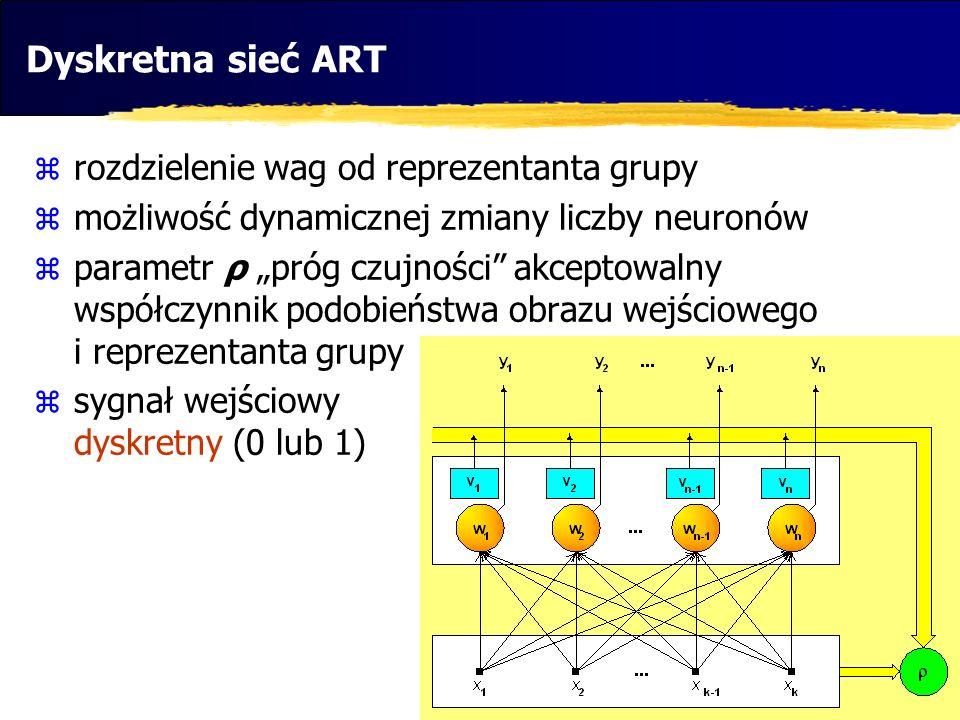 Dyskretna sieć ART rozdzielenie wag od reprezentanta grupy możliwość dynamicznej zmiany liczby neuronów parametr ρ próg czujności akceptowalny współcz
