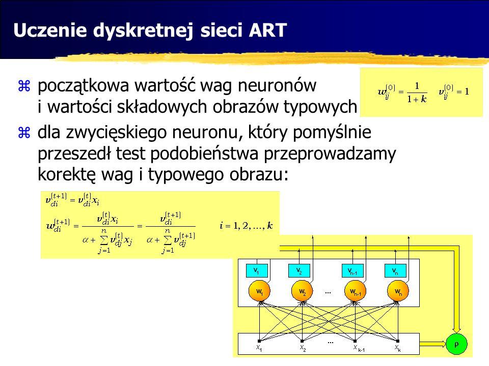 Uczenie dyskretnej sieci ART początkowa wartość wag neuronów i wartości składowych obrazów typowych dla zwycięskiego neuronu, który pomyślnie przeszed