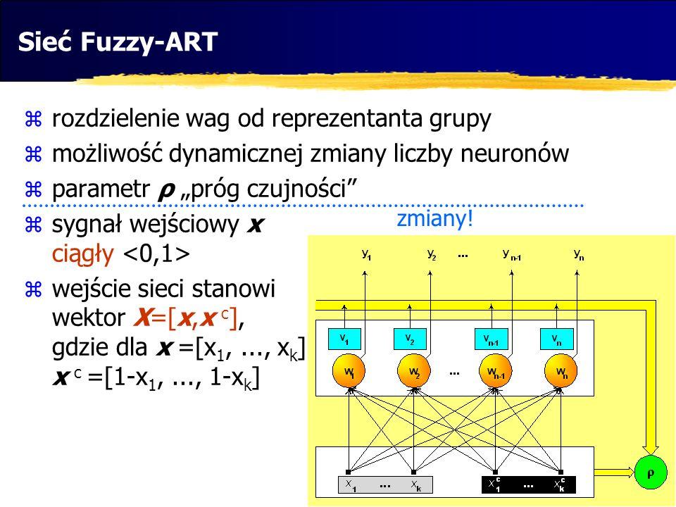 Sieć Fuzzy-ART rozdzielenie wag od reprezentanta grupy możliwość dynamicznej zmiany liczby neuronów parametr ρ próg czujności sygnał wejściowy x ciągł