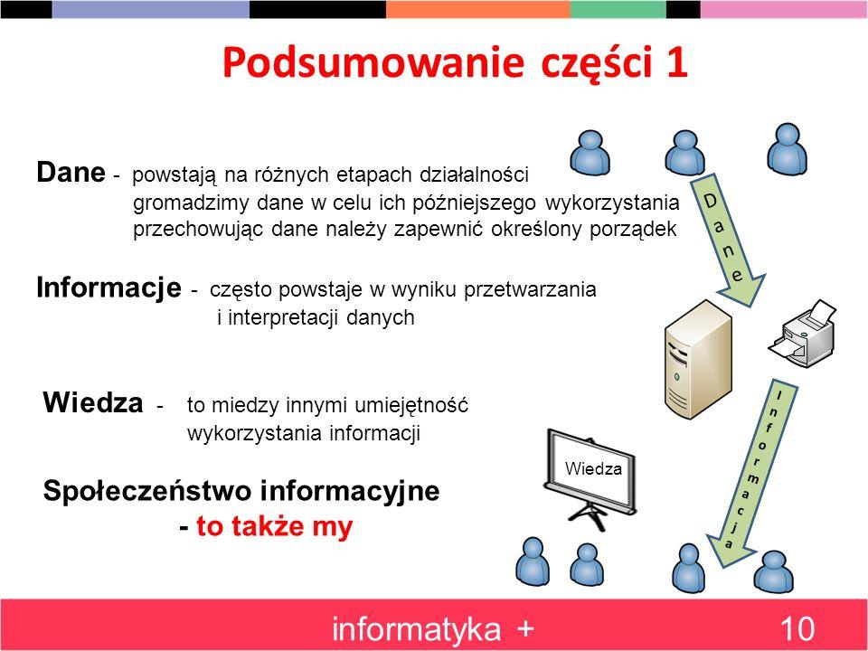 Podsumowanie części 1 informatyka +10 DaneDane InformacjaInformacja Wiedza Dane - powstają na różnych etapach działalności gromadzimy dane w celu ich