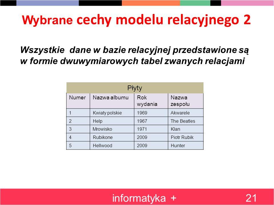 Wybrane cechy modelu relacyjnego 2 informatyka + 21 Wszystkie dane w bazie relacyjnej przedstawione są w formie dwuwymiarowych tabel zwanych relacjami