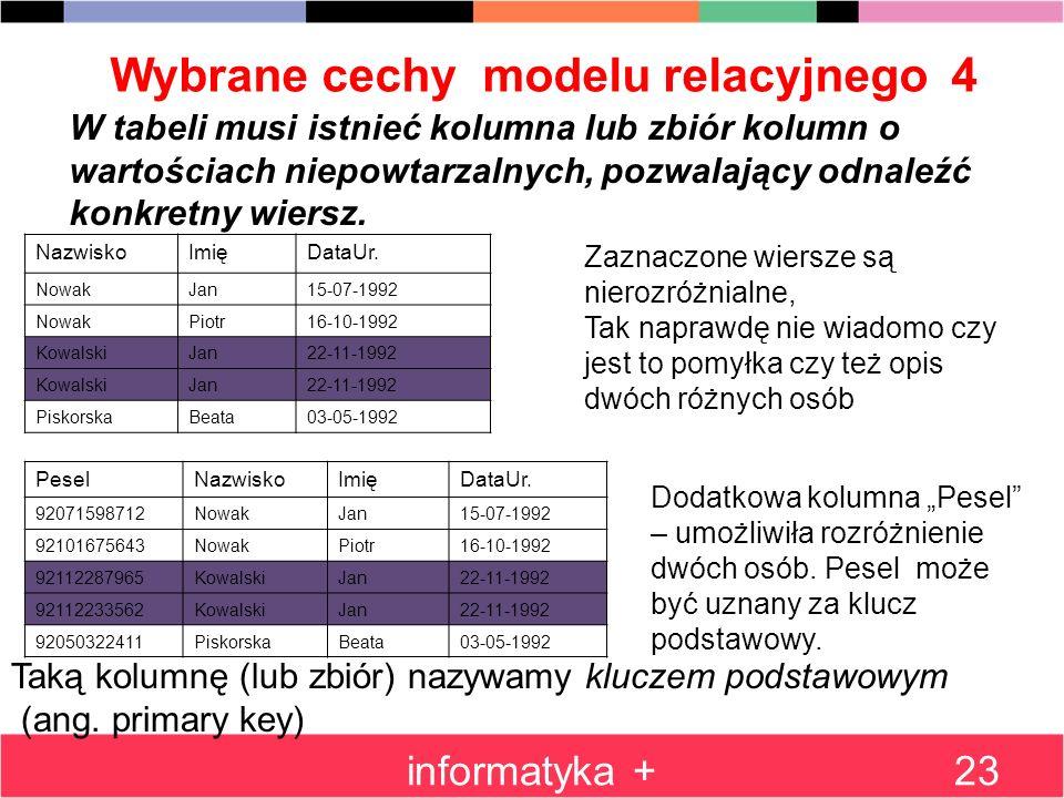Wybrane cechy modelu relacyjnego 4 informatyka +23 W tabeli musi istnieć kolumna lub zbiór kolumn o wartościach niepowtarzalnych, pozwalający odnaleźć