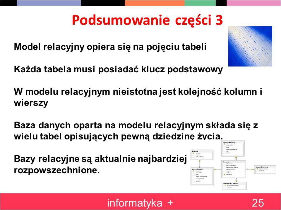 Podsumowanie części 3 informatyka +25 Model relacyjny opiera się na pojęciu tabeli Każda tabela musi posiadać klucz podstawowy W modelu relacyjnym nie